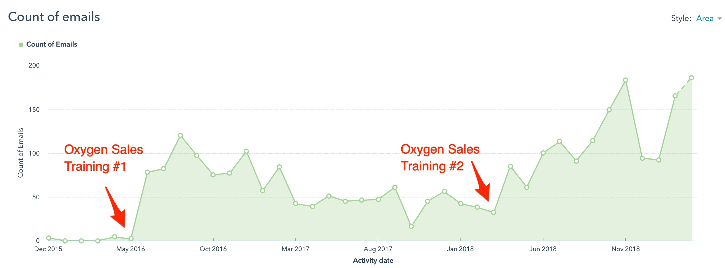 Hongda_Sales Training